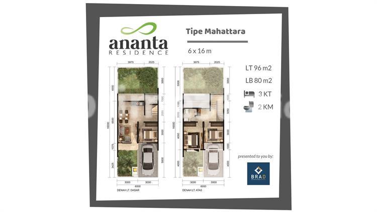 Type Mahattara