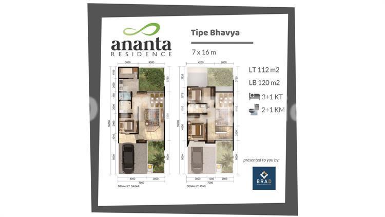 Type Bhavya