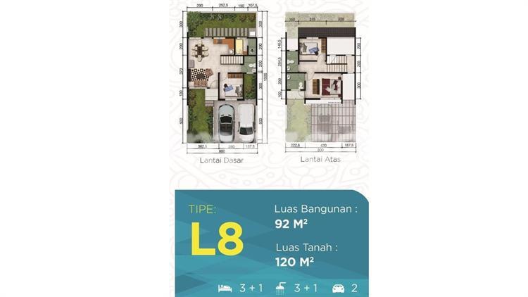 Tipe L8